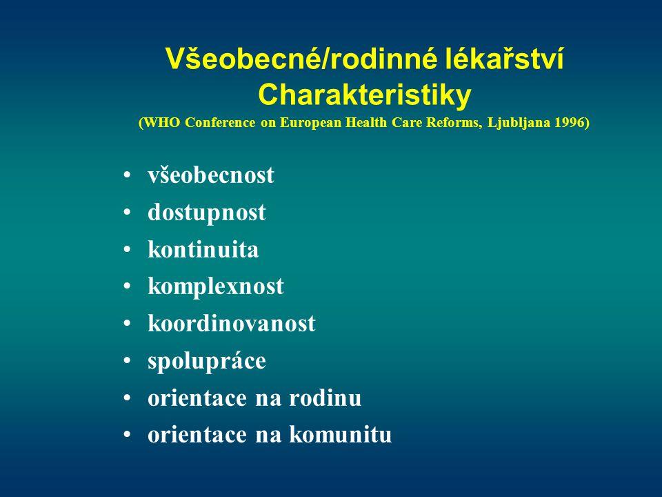 Všeobecné/rodinné lékařství Charakteristiky (WHO Conference on European Health Care Reforms, Ljubljana 1996) •všeobecnost •dostupnost •kontinuita •kom