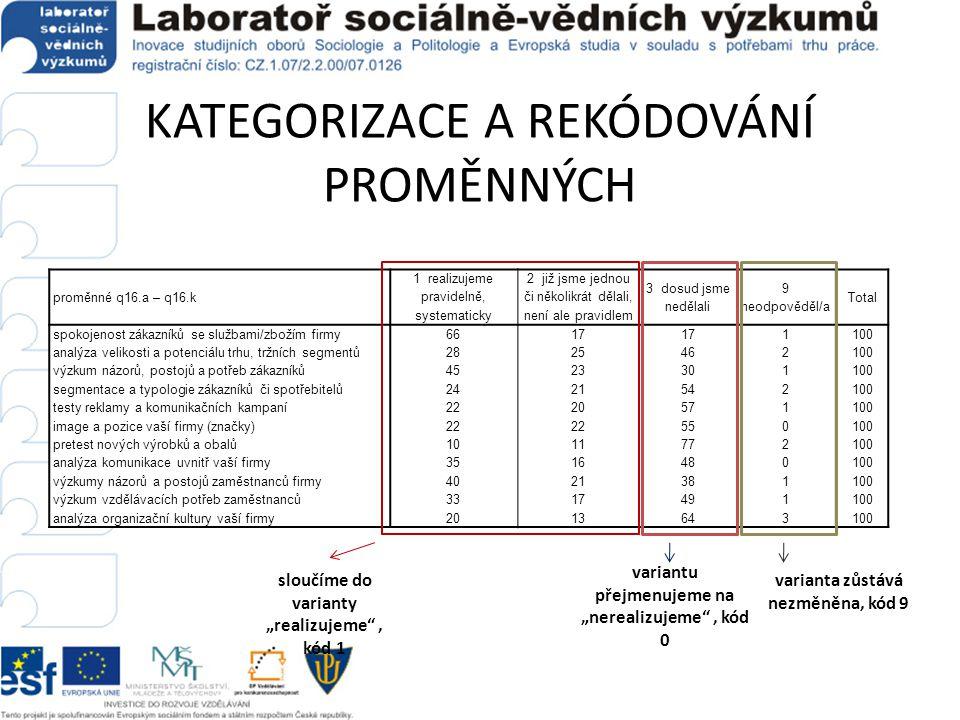 KATEGORIZACE A REKÓDOVÁNÍ PROMĚNNÝCH proměnné q16.a – q16.k 1 realizujeme pravidelně, systematicky 2 již jsme jednou či několikrát dělali, není ale pr