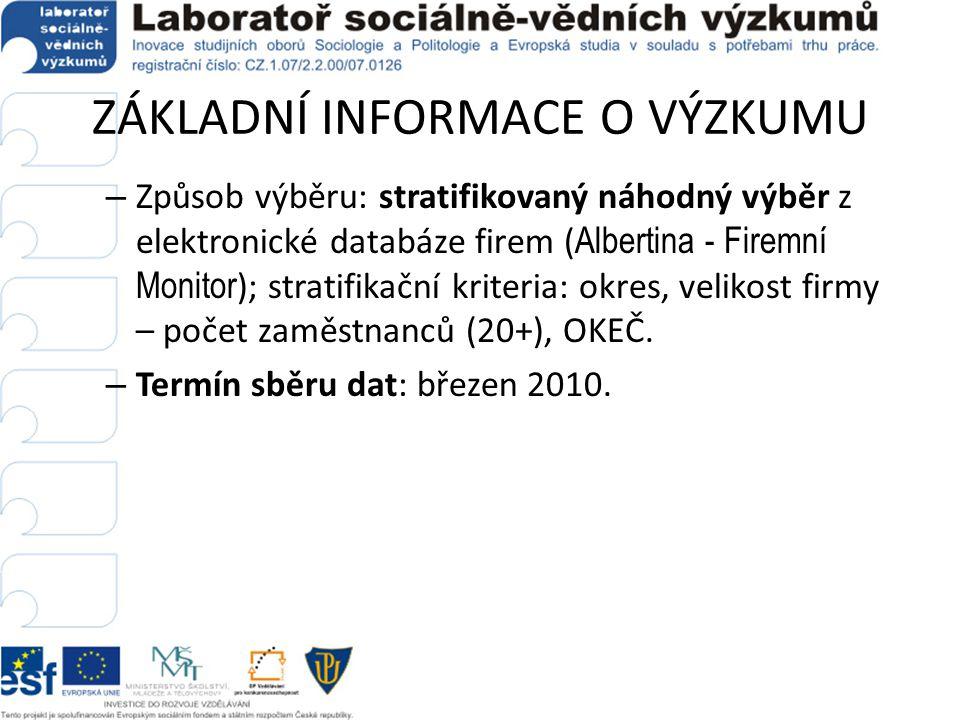 ZÁKLADNÍ INFORMACE O VÝZKUMU – Způsob výběru: stratifikovaný náhodný výběr z elektronické databáze firem ( Albertina - Firemní Monitor ); stratifikačn