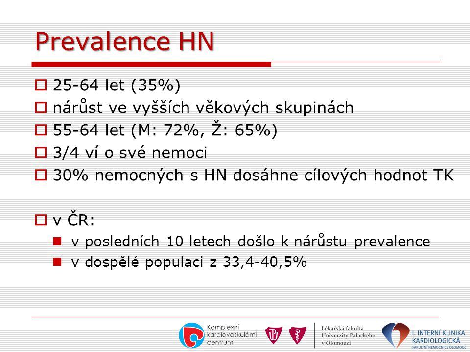 Prevalence HN  25-64 let (35%)  nárůst ve vyšších věkových skupinách  55-64 let (M: 72%, Ž: 65%)  3/4 ví o své nemoci  30% nemocných s HN dosáhne