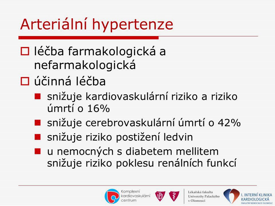 Arteriální hypertenze  léčba farmakologická a nefarmakologická  účinná léčba  snižuje kardiovaskulární riziko a riziko úmrtí o 16%  snižuje cerebr