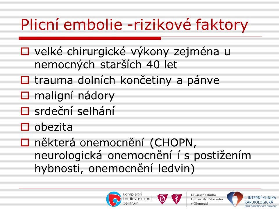 Plicní embolie -rizikové faktory  velké chirurgické výkony zejména u nemocných starších 40 let  trauma dolních končetiny a pánve  maligní nádory 