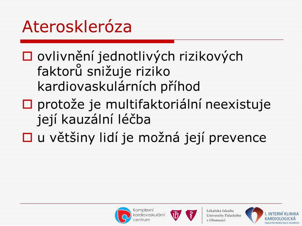 Ateroskleróza  ovlivnění jednotlivých rizikových faktorů snižuje riziko kardiovaskulárních příhod  protože je multifaktoriální neexistuje její kauzá
