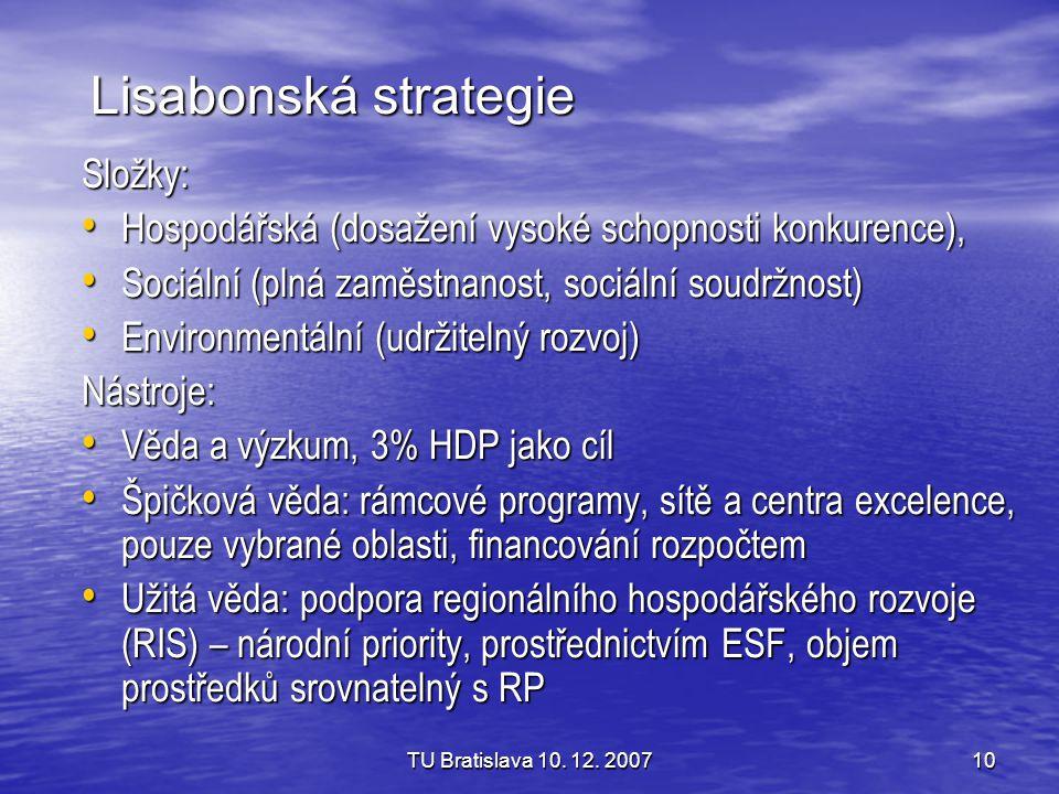 TU Bratislava 10. 12. 200710 Lisabonská strategie Složky: • Hospodářská (dosažení vysoké schopnosti konkurence), • Sociální (plná zaměstnanost, sociál