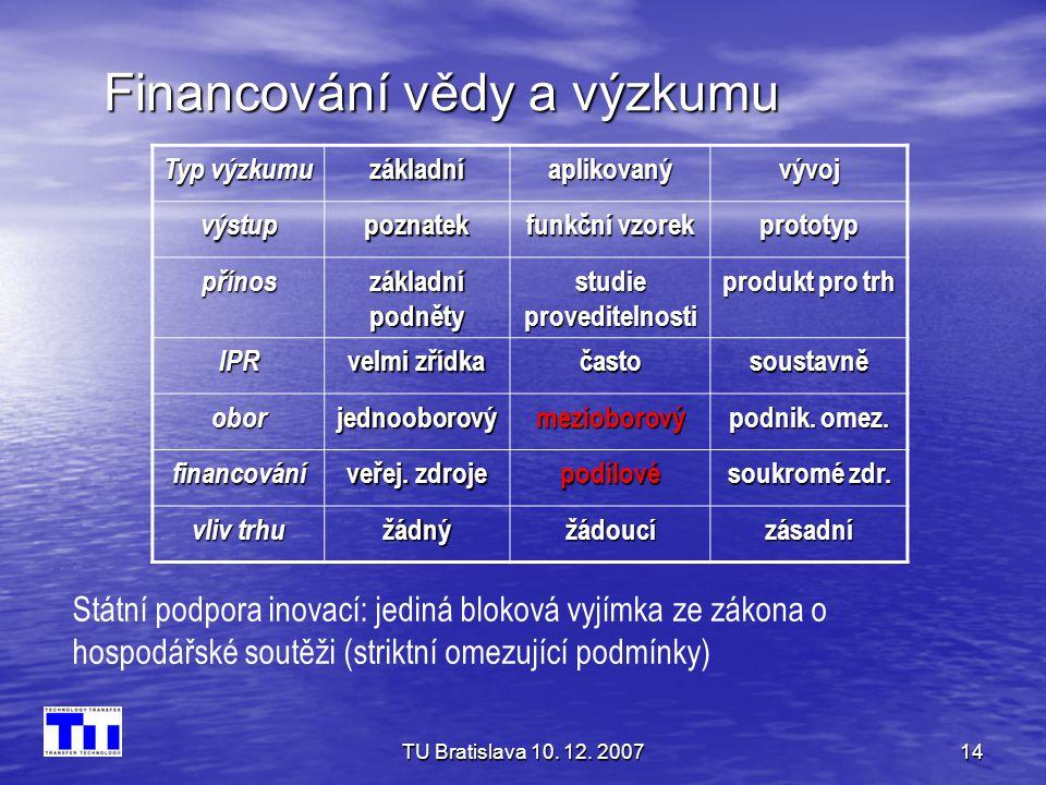 TU Bratislava 10. 12. 200714 Financování vědy a výzkumu Financování vědy a výzkumu Typ výzkumu základníaplikovanývývoj výstuppoznatek funkční vzorek p
