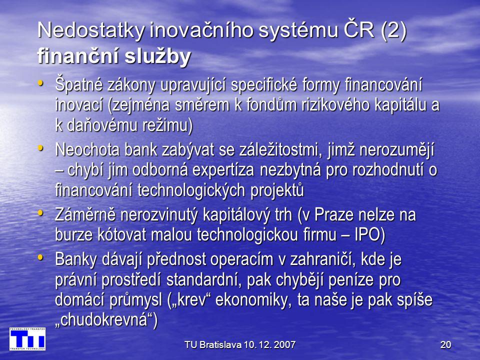 TU Bratislava 10. 12. 200720 Nedostatky inovačního systému ČR (2) finanční služby • Špatné zákony upravující specifické formy financování inovací (zej