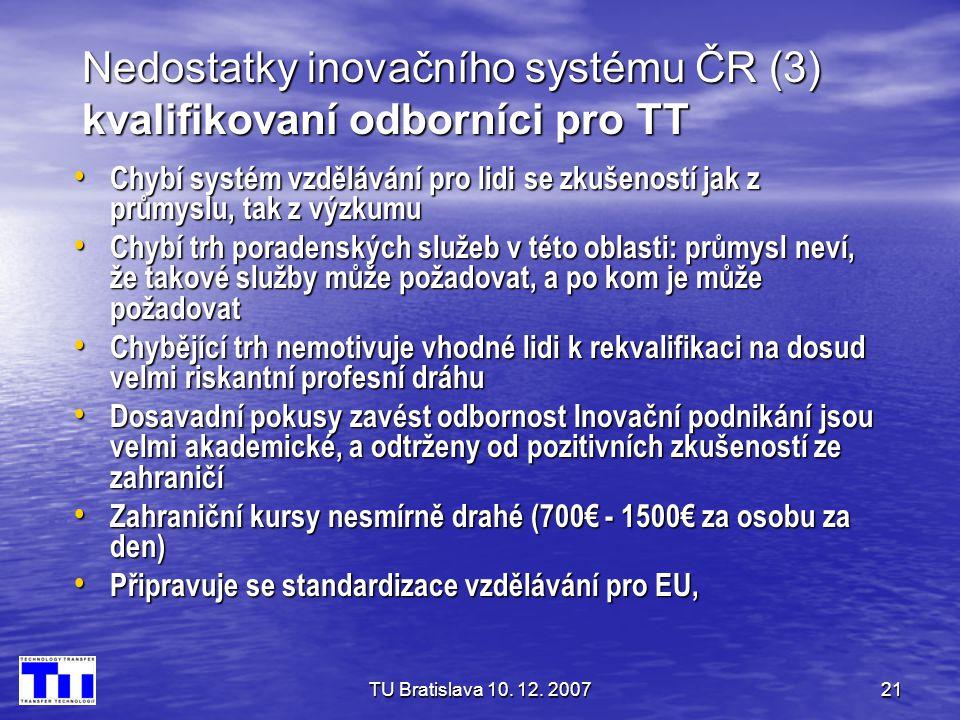 TU Bratislava 10. 12. 200721 Nedostatky inovačního systému ČR (3) kvalifikovaní odborníci pro TT • Chybí systém vzdělávání pro lidi se zkušeností jak