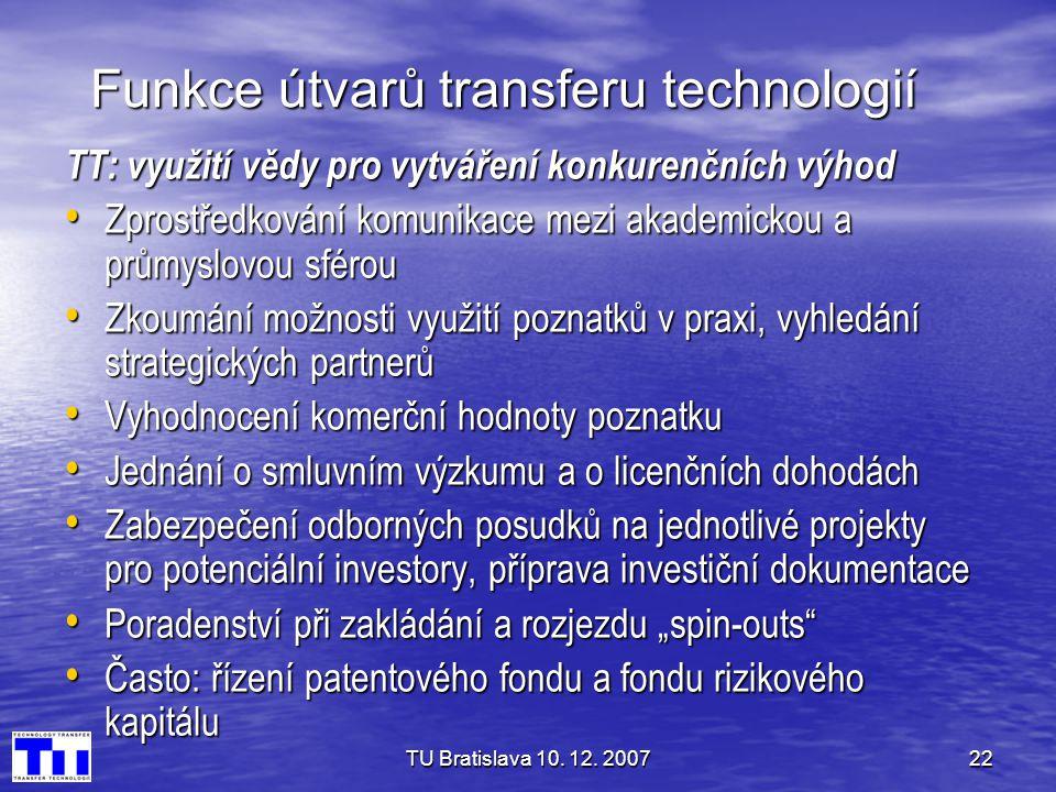 TU Bratislava 10. 12. 200722 Funkce útvarů transferu technologií TT: využití vědy pro vytváření konkurenčních výhod • Zprostředkování komunikace mezi