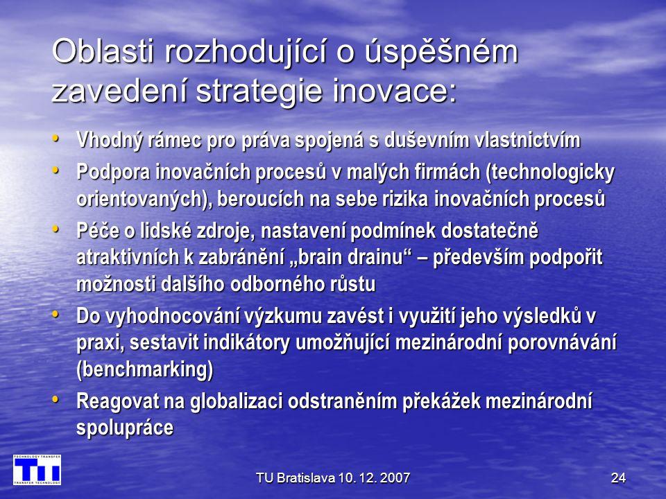 TU Bratislava 10. 12. 200724 Oblasti rozhodující o úspěšném zavedení strategie inovace: • Vhodný rámec pro práva spojená s duševním vlastnictvím • Pod