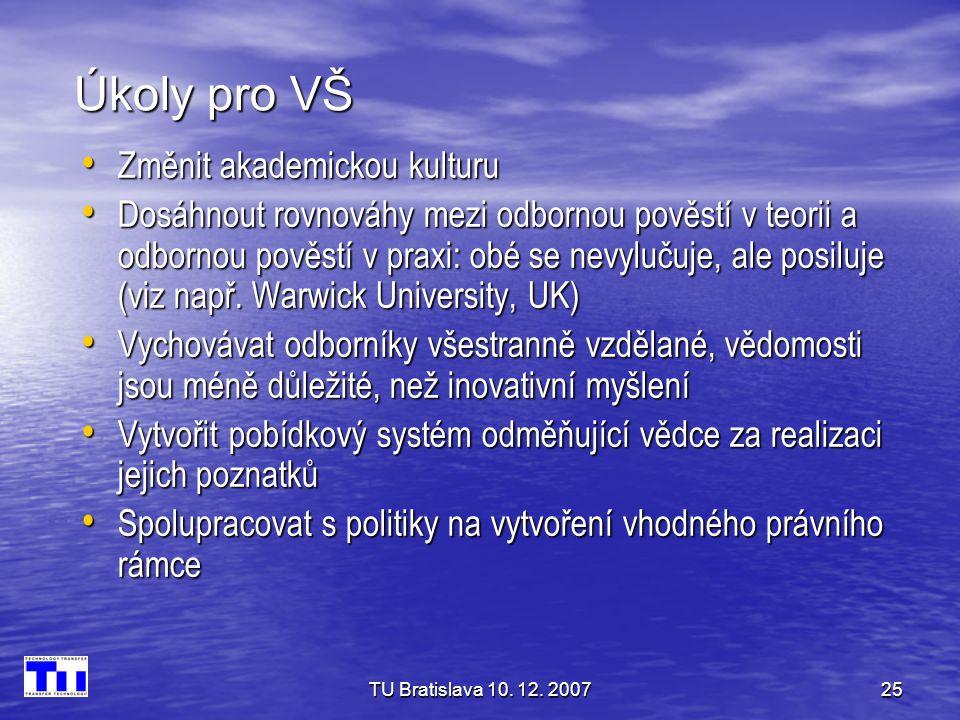 TU Bratislava 10. 12. 200725 Úkoly pro VŠ • Změnit akademickou kulturu • Dosáhnout rovnováhy mezi odbornou pověstí v teorii a odbornou pověstí v praxi