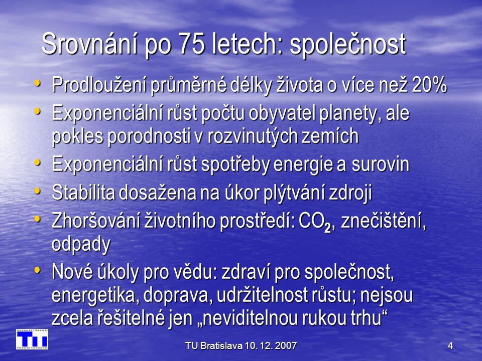 TU Bratislava 10. 12. 20074 Srovnání po 75 letech: společnost • Prodloužení průměrné délky života o více než 20% • Exponenciální růst počtu obyvatel p
