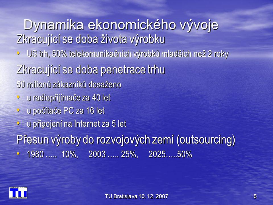 TU Bratislava 10. 12. 20075 Dynamika ekonomického vývoje Zkracující se doba života výrobku • US trh, 50% telekomunikačních výrobků mladších než 2 roky