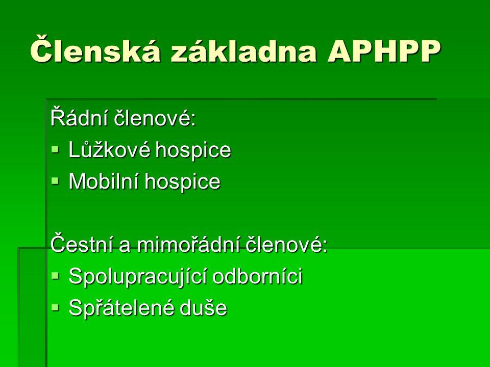 Členská základna APHPP Řádní členové:  Lůžkové hospice  Mobilní hospice Čestní a mimořádní členové:  Spolupracující odborníci  Spřátelené duše