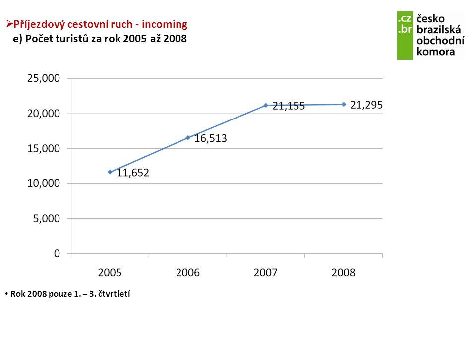  Příjezdový cestovní ruch - incoming e) Počet turistů za rok 2005 až 2008 • Rok 2008 pouze 1. – 3. čtvrtletí