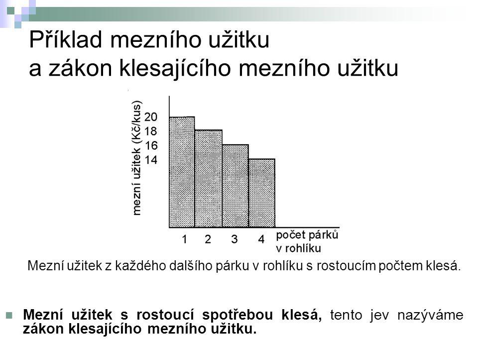 Příklad přímé měřitelnosti užitku (definice celkového užitku)  Jak pan Petr postupně jí párky v rohlíku, tak se mu současně zvyšuje celkové uspokojení plynoucí ze snědených párků v rohlíku a můžeme říci, že se mu i zvyšuje celkový užitek ze snědených párků v rohlíku.