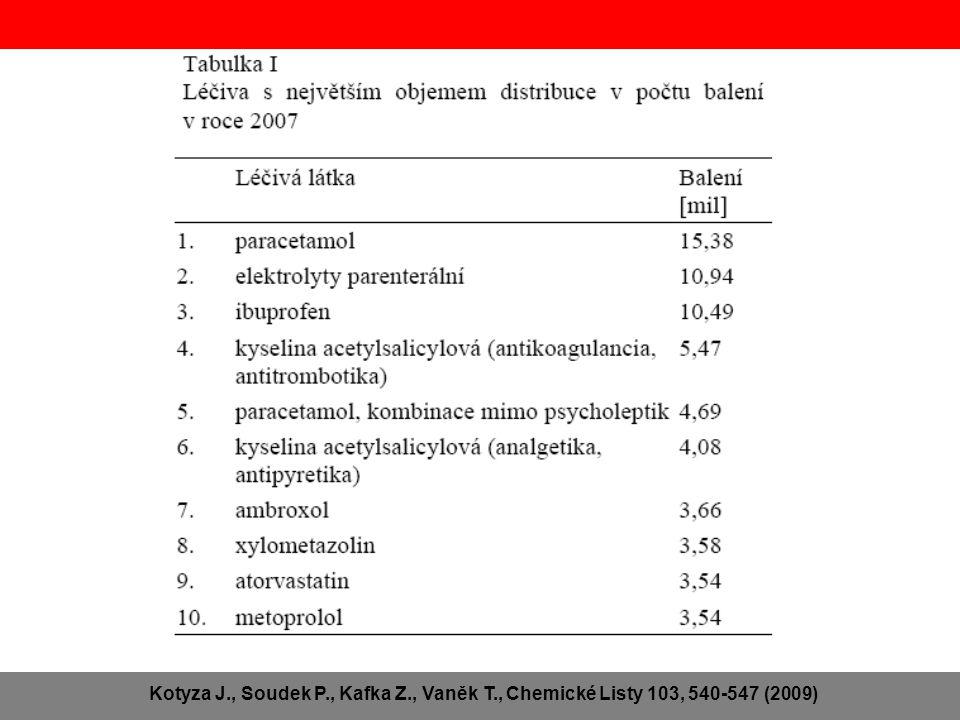 Kotyza J., Soudek P., Kafka Z., Vaněk T., Chemické Listy 103, 540-547 (2009)