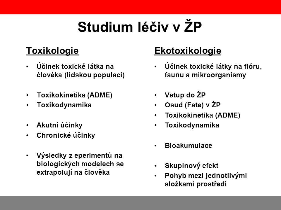 Toxikologie •Účinek toxické látka na člověka (lidskou populaci) •Toxikokinetika (ADME) •Toxikodynamika •Akutní účinky •Chronické účinky •Výsledky z ep