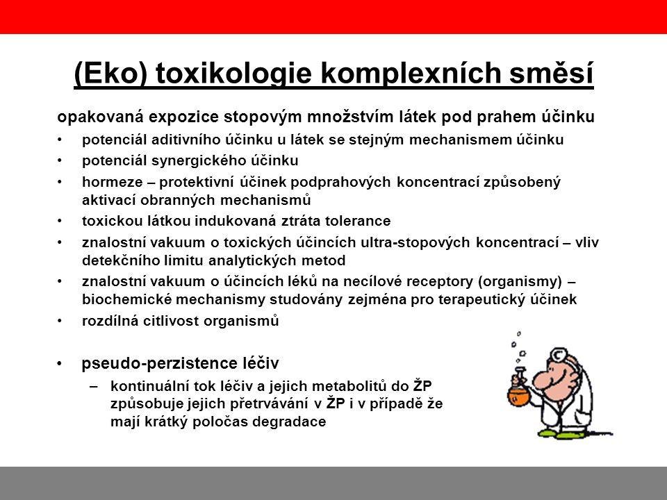(Eko) toxikologie komplexních směsí opakovaná expozice stopovým množstvím látek pod prahem účinku •potenciál aditivního účinku u látek se stejným mech