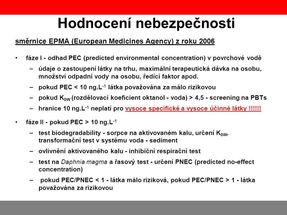 směrnice EPMA (European Medicines Agency) z roku 2006 •fáze I - odhad PEC (predicted environmental concentration) v povrchové vodě –údaje o zastoupení