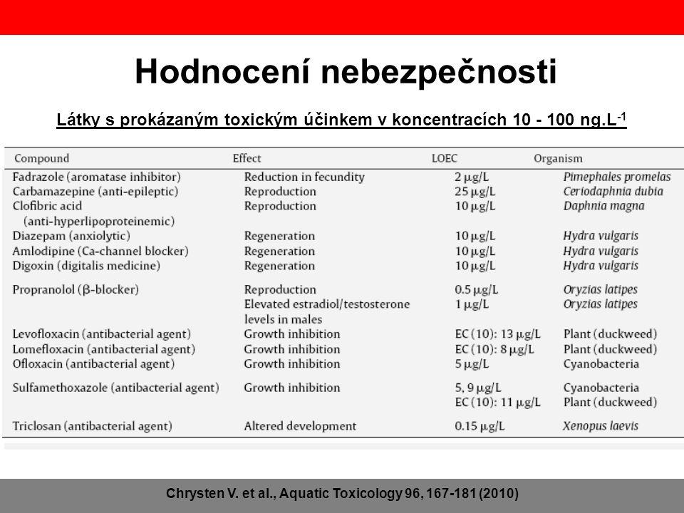 Látky s prokázaným toxickým účinkem v koncentracích 10 - 100 ng.L -1 Hodnocení nebezpečnosti Chrysten V. et al., Aquatic Toxicology 96, 167-181 (2010)
