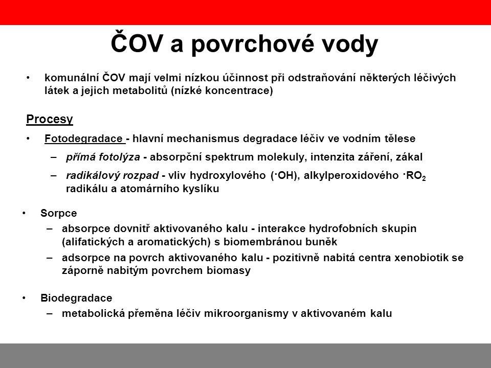 •komunální ČOV mají velmi nízkou účinnost při odstraňování některých léčivých látek a jejich metabolitů (nízké koncentrace) Procesy •Fotodegradace - h
