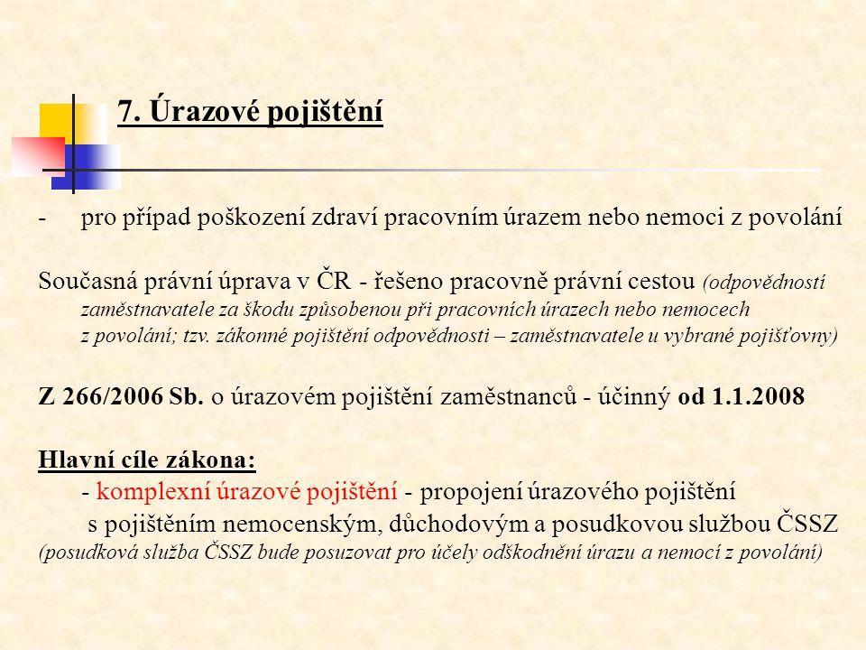 7. Úrazové pojištění -pro případ poškození zdraví pracovním úrazem nebo nemoci z povolání Současná právní úprava v ČR - řešeno pracovně právní cestou