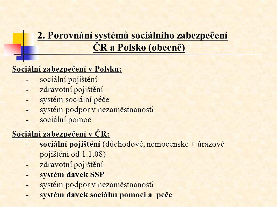 2. Porovnání systémů sociálního zabezpečení ČR a Polsko (obecně) Sociální zabezpečení v Polsku: -sociální pojištění -zdravotní pojištění -systém sociá