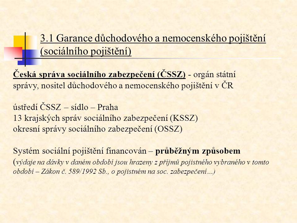 3.1 Garance důchodového a nemocenského pojištění (sociálního pojištění) Česká správa sociálního zabezpečení (ČSSZ) - orgán státní správy, nositel důch