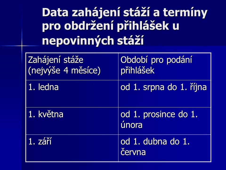 Kontakty  European Parliament Traineeships Office PRE 03B026 L - 2929 LUXEMBOURG  European Parliament Traineeships Office PRE 03B026 L - 2929 LUXEMBOURG +352 / 43 00 248 82  http://www.europarl.europa.eu/parliament/ public/staticDisplay.do?language=CS&id=14 7 http://www.europarl.europa.eu/parliament/ public/staticDisplay.do?language=CS&id=14 7 http://www.europarl.europa.eu/parliament/ public/staticDisplay.do?language=CS&id=14 7
