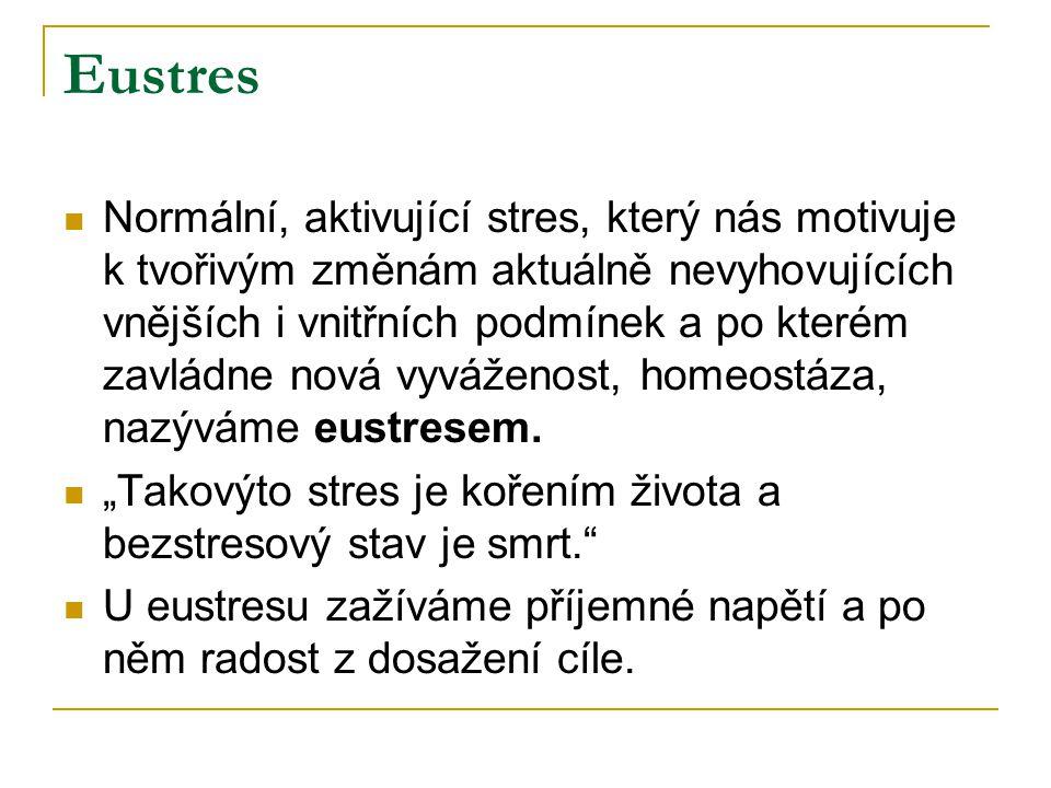 Distres  Škodlivý stres, o kterém se teď tolik hovoří, je distres-negativní stres.