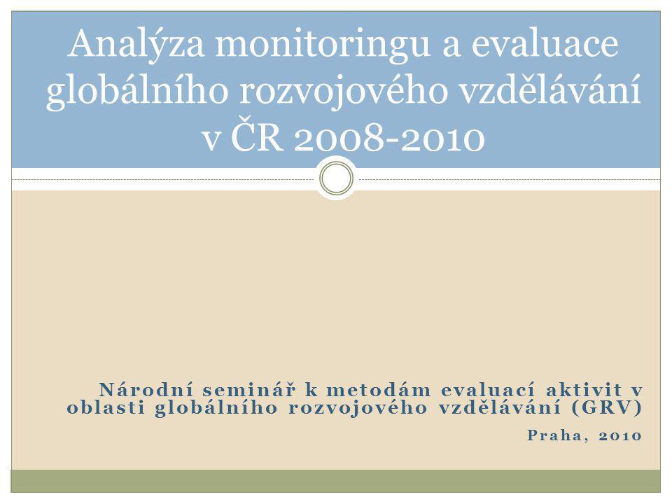 Národní seminář k metodám evaluací aktivit v oblasti globálního rozvojového vzdělávání (GRV) Praha, 2010 Analýza monitoringu a evaluace globálního rozvojového vzdělávání v ČR 2008-2010