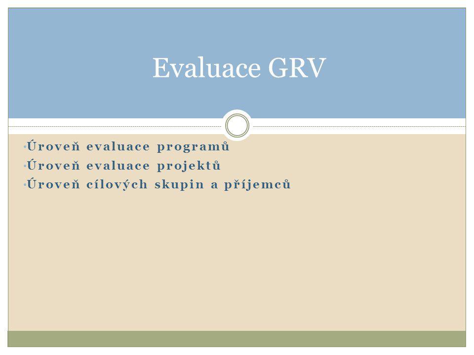 • Úroveň evaluace programů • Úroveň evaluace projektů • Úroveň cílových skupin a příjemců Evaluace GRV