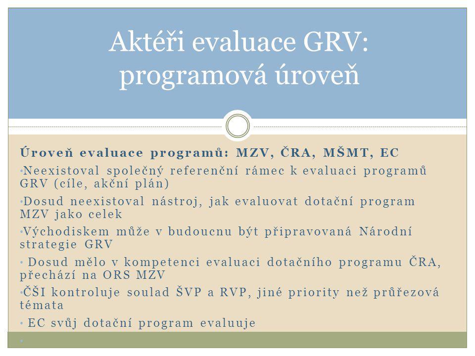 Úroveň evaluace programů: MZV, ČRA, MŠMT, EC • Neexistoval společný referenční rámec k evaluaci programů GRV (cíle, akční plán) • Dosud neexistoval nástroj, jak evaluovat dotační program MZV jako celek • Východiskem může v budoucnu být připravovaná Národní strategie GRV • Dosud mělo v kompetenci evaluaci dotačního programu ČRA, přechází na ORS MZV • ČŠI kontroluje soulad ŠVP a RVP, jiné priority než průřezová témata • EC svůj dotační program evaluuje • Aktéři evaluace GRV: programová úroveň