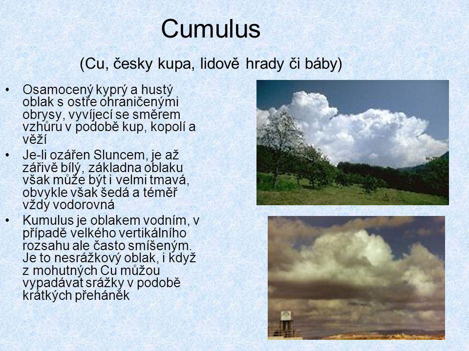 Cumulus (Cu, česky kupa, lidově hrady či báby) •Osamocený kyprý a hustý oblak s ostře ohraničenými obrysy, vyvíjecí se směrem vzhůru v podobě kup, kop