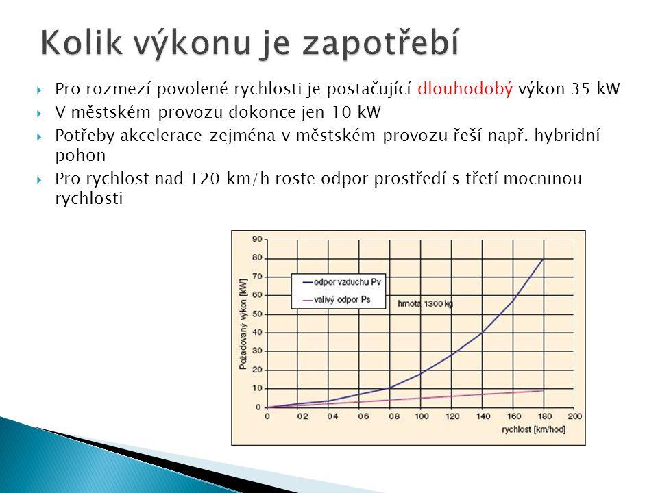 """AkumulátorHustota energie (Wh/kg) Počet nabíjecích cyklů Samovybíjení (%/měsíc) VýhodyNevýhodyNiCd50100025Levné, široký teplotní interval Jedovaté, paměťový efekt NiMH7070015Vyšší kapacita, nejedovaté Citlivé na vysoké teploty, dražší Li-IonAž 15050010Rychlé nabití, bez paměťového efektu Drahé, citlivé na přehřátí a přebití Li-PolAž 18050010Velmi lehké, tvarovatelné Drahé, citlivé na přehřátí a přebití Pb10100020LevnéNo comment Super kondenzátor Až 1010000000.01Až 10 kW/kg, účinnost 98%, sekundové nabití """"Nízká kapacita, ale překotný vývoj Hustota energie organických paliv cca 5-10 kWh/kg"""