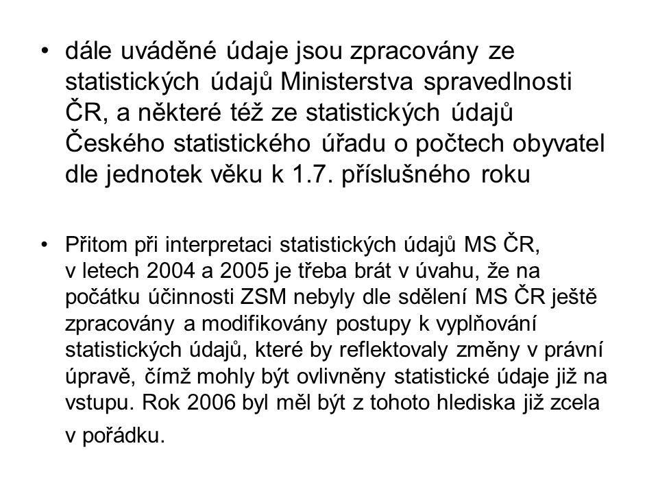 •dále uváděné údaje jsou zpracovány ze statistických údajů Ministerstva spravedlnosti ČR, a některé též ze statistických údajů Českého statistického úřadu o počtech obyvatel dle jednotek věku k 1.7.