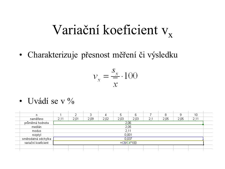 Variační koeficient v x •Charakterizuje přesnost měření či výsledku •Uvádí se v %