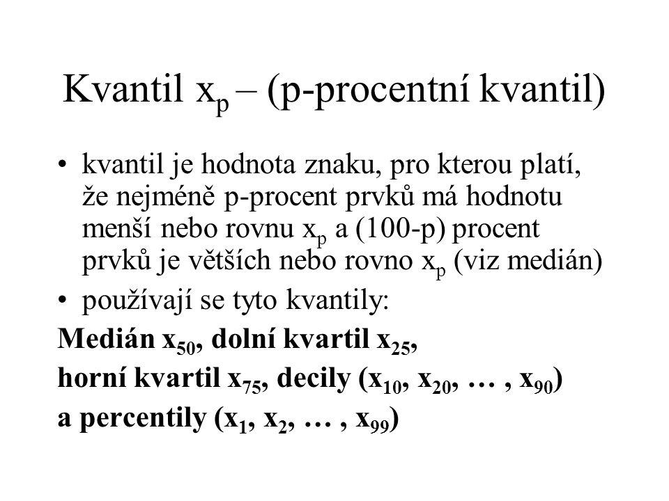 Kvantil x p – (p-procentní kvantil) •kvantil je hodnota znaku, pro kterou platí, že nejméně p-procent prvků má hodnotu menší nebo rovnu x p a (100-p)