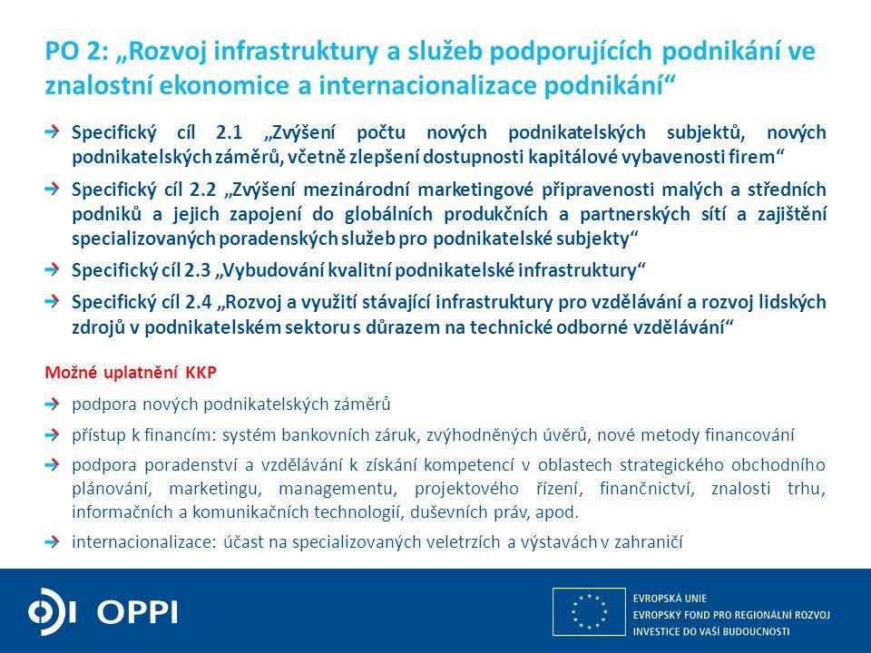 """Kulturní a kreativní průmysly z pohledu operačních programů v gesci MPO 11 Specifický cíl 2.1 """"Zvýšení počtu nových podnikatelských subjektů, nových p"""