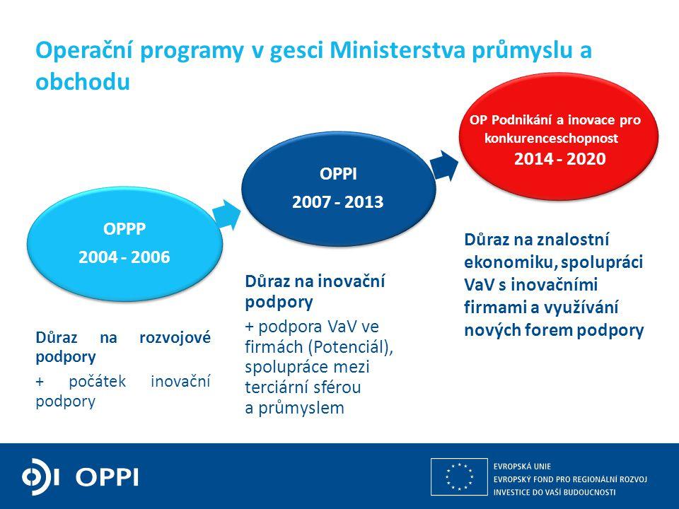 Kulturní a kreativní průmysly z pohledu operačních programů v gesci MPO 2 Operační programy v gesci Ministerstva průmyslu a obchodu Důraz na rozvojové podpory + počátek inovační podpory OPPP 2004 - 2006 OPPP 2004 - 2006 OPPI 2007 - 2013 OPPI 2007 - 2013 2014 - 2020 Důraz na inovační podpory + podpora VaV ve firmách (Potenciál), spolupráce mezi terciární sférou a průmyslem Důraz na znalostní ekonomiku, spolupráci VaV s inovačními firmami a využívání nových forem podpory OP Podnikání a inovace pro konkurenceschopnost