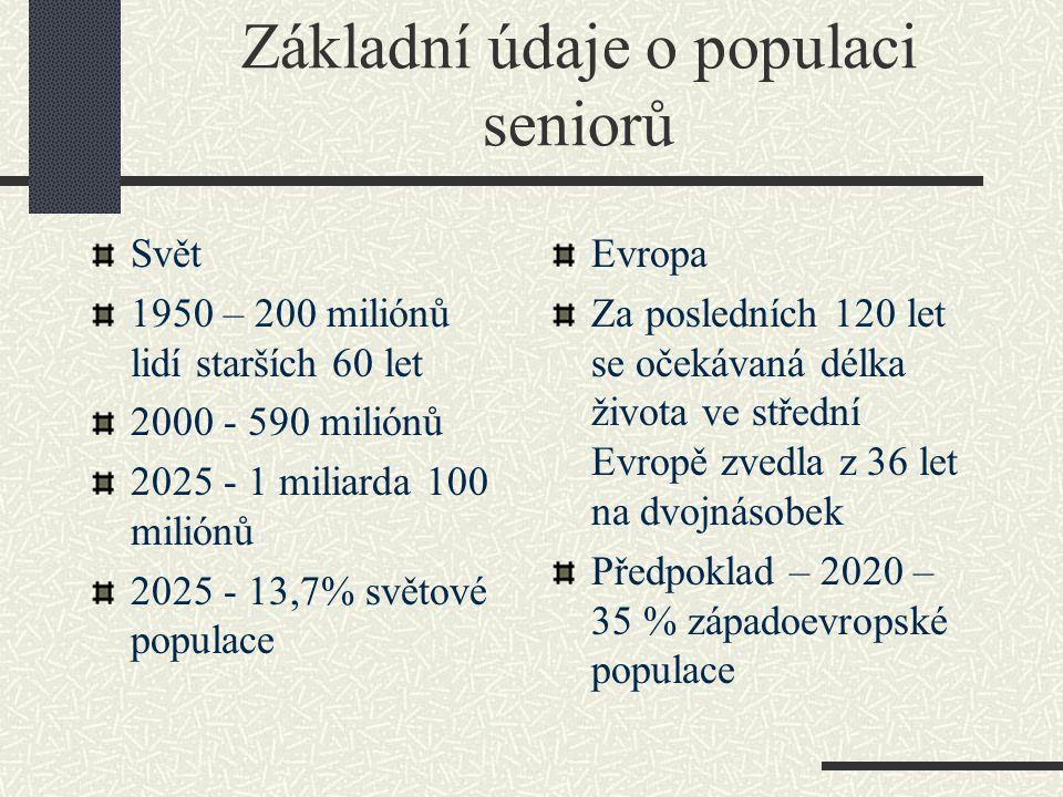 Základní údaje o populaci seniorů Svět 1950 – 200 miliónů lidí starších 60 let 2000 - 590 miliónů 2025 - 1 miliarda 100 miliónů 2025 - 13,7% světové populace Evropa Za posledních 120 let se očekávaná délka života ve střední Evropě zvedla z 36 let na dvojnásobek Předpoklad – 2020 – 35 % západoevropské populace