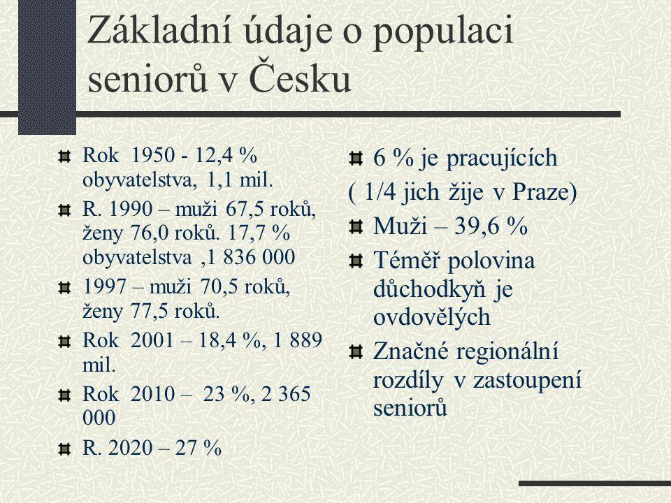 Základní údaje o populaci seniorů v Česku Rok 1950 - 12,4 % obyvatelstva, 1,1 mil.