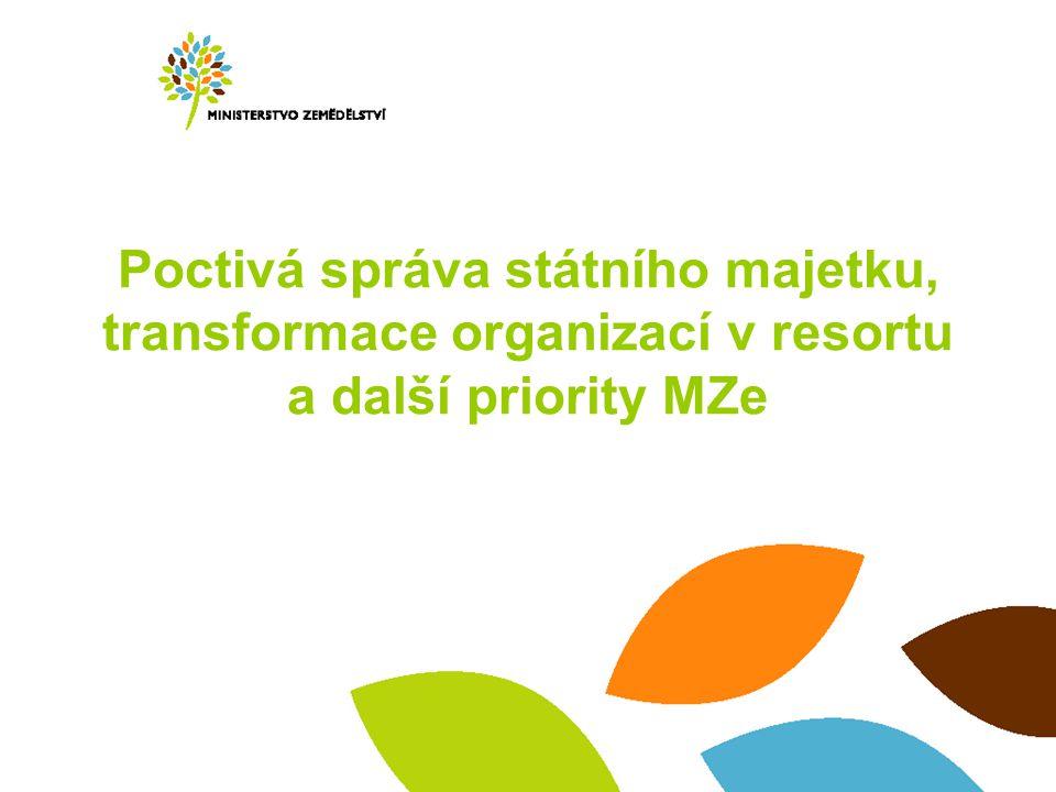 Poctivá správa státního majetku, transformace organizací v resortu a další priority MZe