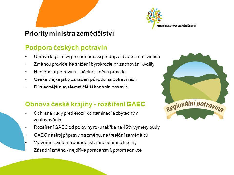 Priority ministra zemědělství Podpora českých potravin •Úprava legislativy pro jednodušší prodej ze dvora a na tržištích •Změnou pravidel ke snížení b