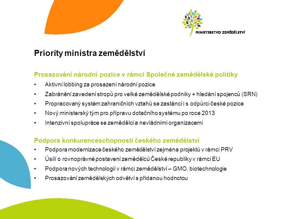 Priority ministra zemědělství Prosazování národní pozice v rámci Společné zemědělské politiky •Aktivní lobbing za prosazení národní pozice •Zabránění
