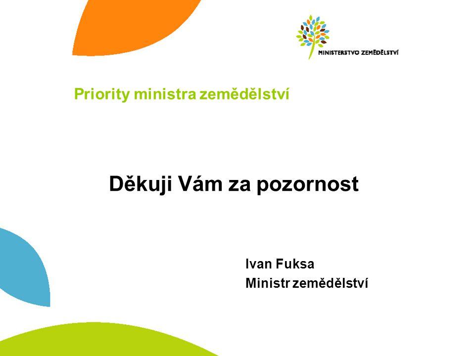 Priority ministra zemědělství Děkuji Vám za pozornost Ivan Fuksa Ministr zemědělství