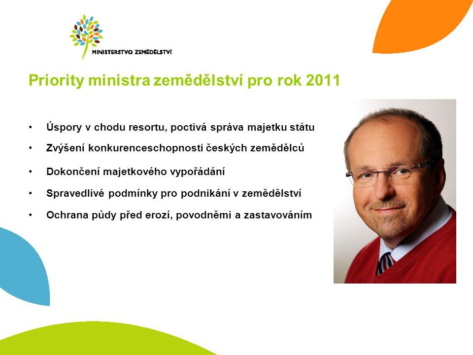 Priority ministra zemědělství pro rok 2011 •Úspory v chodu resortu, poctivá správa majetku státu •Zvýšení konkurenceschopnosti českých zemědělců •Doko