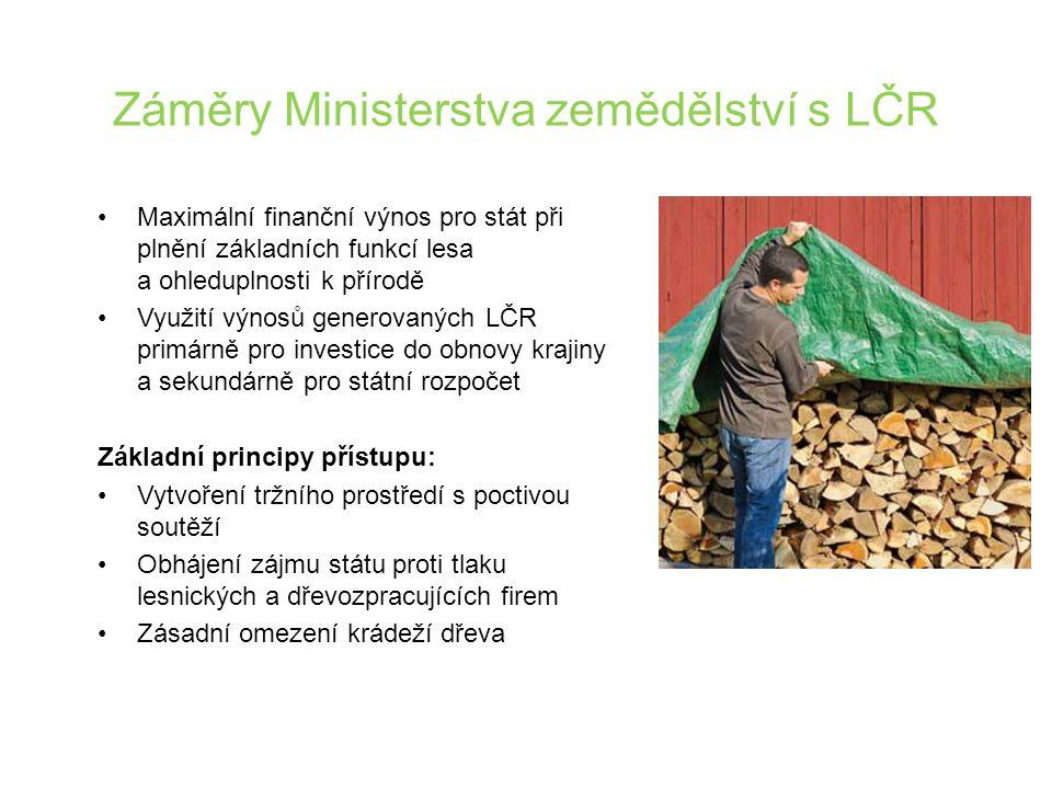 Záměry Ministerstva zemědělství s LČR •Maximální finanční výnos pro stát při plnění základních funkcí lesa a ohleduplnosti k přírodě •Využití výnosů g