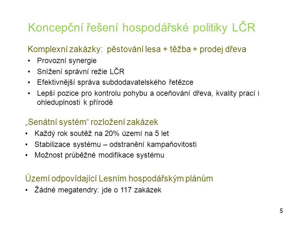 Komplexní zakázky: pěstování lesa + těžba + prodej dřeva •Provozní synergie •Snížení správní režie LČR •Efektivnější správa subdodavatelského řetězce