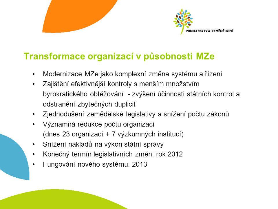 Transformace organizací v působnosti MZe •Modernizace MZe jako komplexní změna systému a řízení •Zajištění efektivnější kontroly s menším množstvím byrokratického obtěžování - zvýšení účinnosti státních kontrol a odstranění zbytečných duplicit •Zjednodušení zemědělské legislativy a snížení počtu zákonů •Významná redukce počtu organizací (dnes 23 organizací + 7 výzkumných institucí) •Snížení nákladů na výkon státní správy •Konečný termín legislativních změn: rok 2012 •Fungování nového systému: 2013